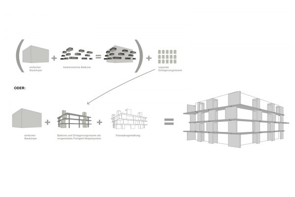 explo_diagramm-ohne-text