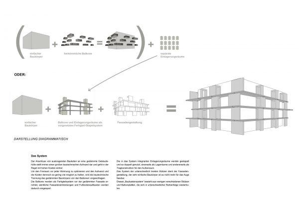 explo_diagramm-mit-text